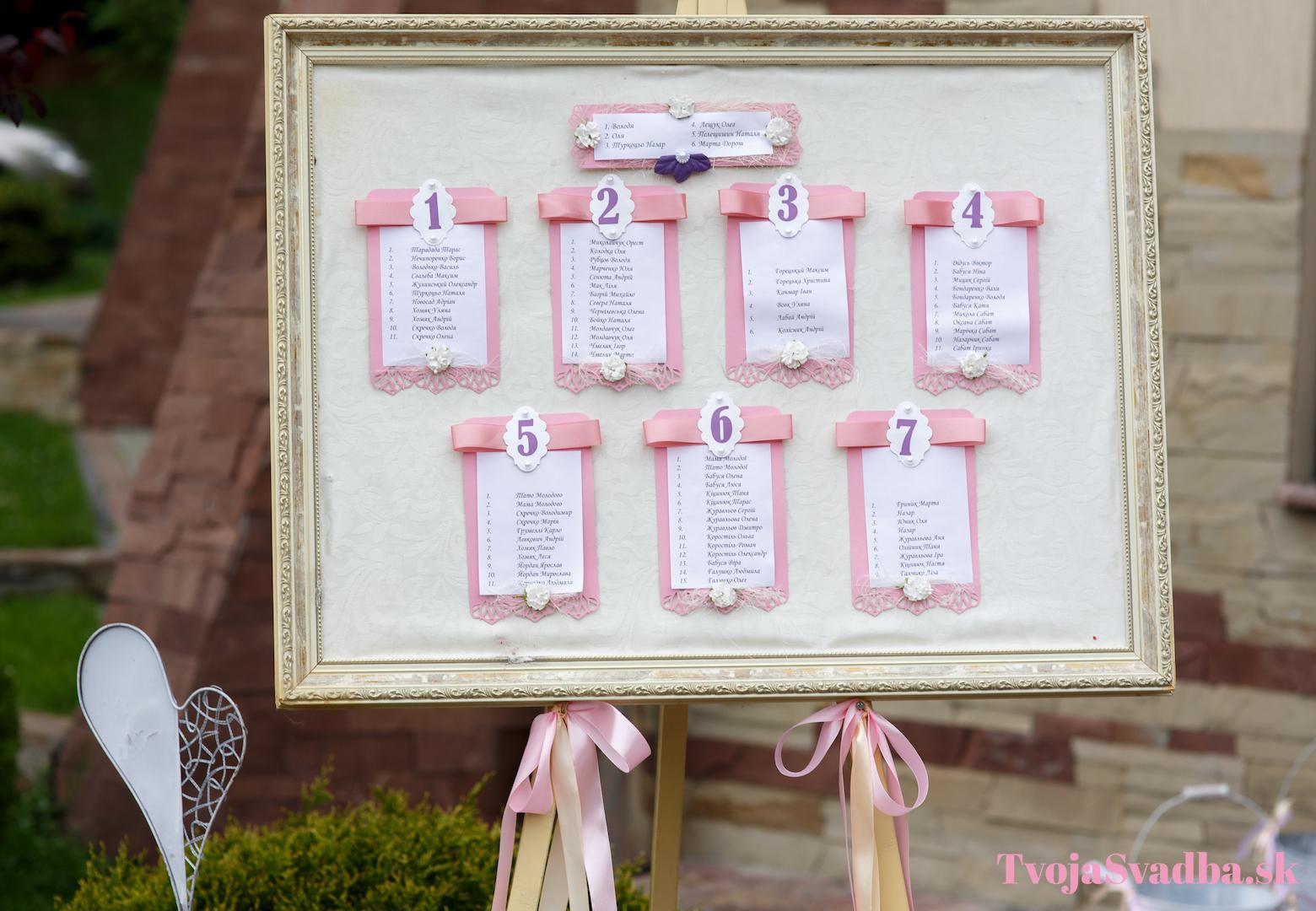 8563f0f98318 Zasadací poriadok na svadbe  Návod